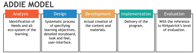 Seek_InfoGraphic_Framework2